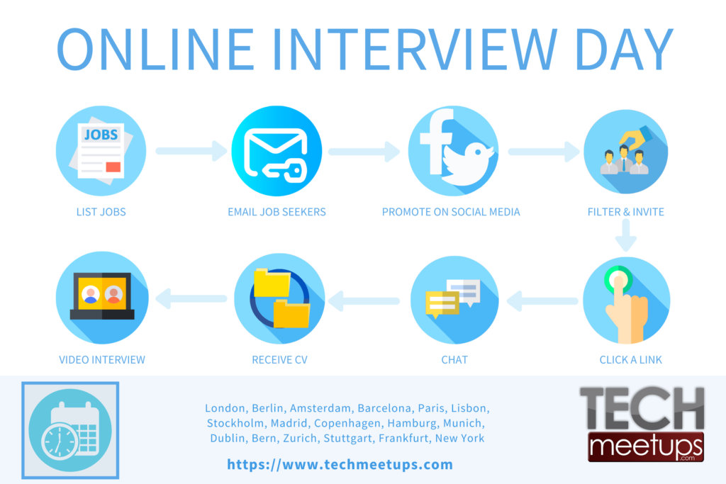 Online Interview Day - TechMeetups